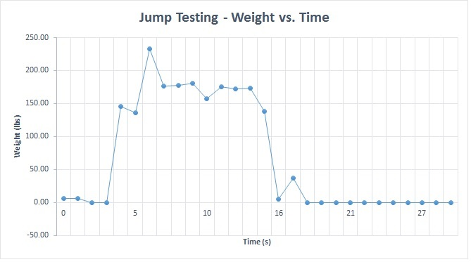 data-jumptest3